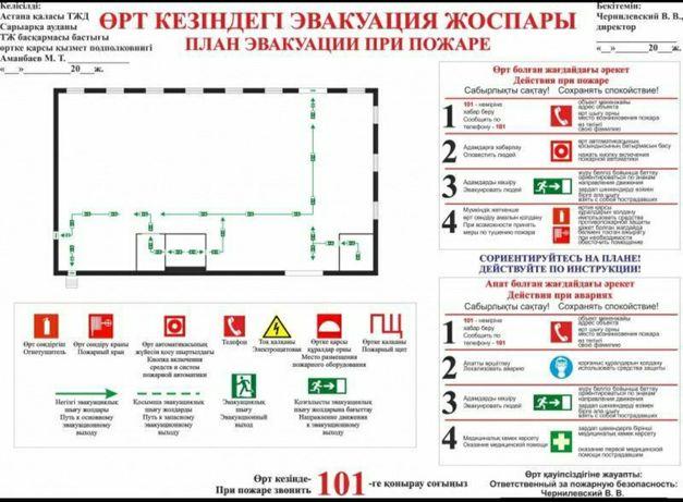 План эвакуации, видеонаблюдения, охранно-пожарная сигнализация.