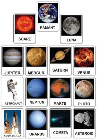 Planete și constelații