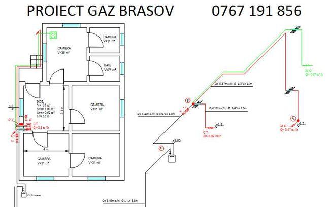 Instalatii  Gaz si proiect de gaz brasov