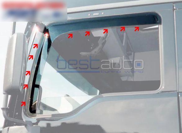 Ветробрани за камион ВОЛВО/VOLVO FH 4 / FM 4 Vetrobrani kamion