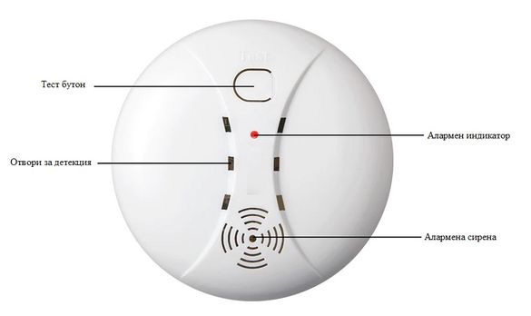 Безжичен оптикодимен пожарен датчик за алармена система 433mhz