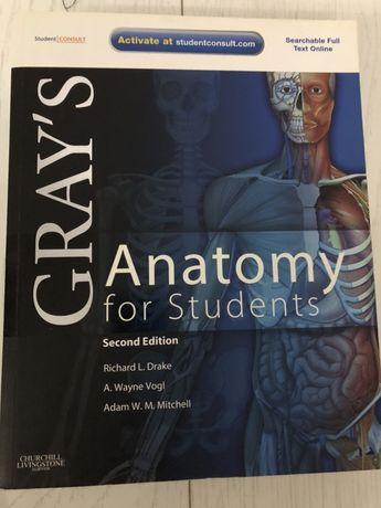 Atlas anatomie Gray