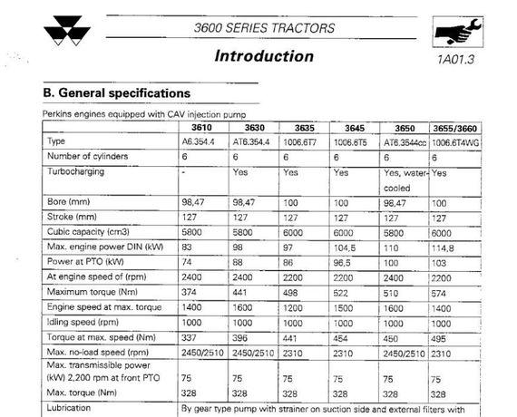 Manual service Massey Ferguson 3610 3630 o 3635 3645 3650 3655 tractor