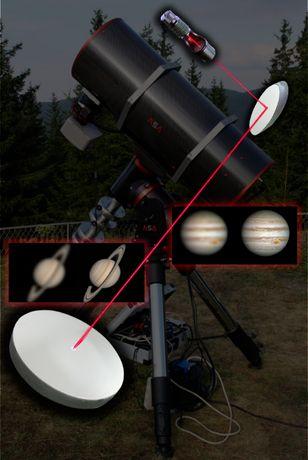 колимиране на рефлекторен телескоп с лазерен колиматор