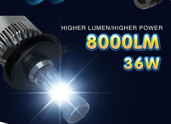 LED системи за фарове H1,H4,H7, H11, Н9005, Н9006 лед крушки