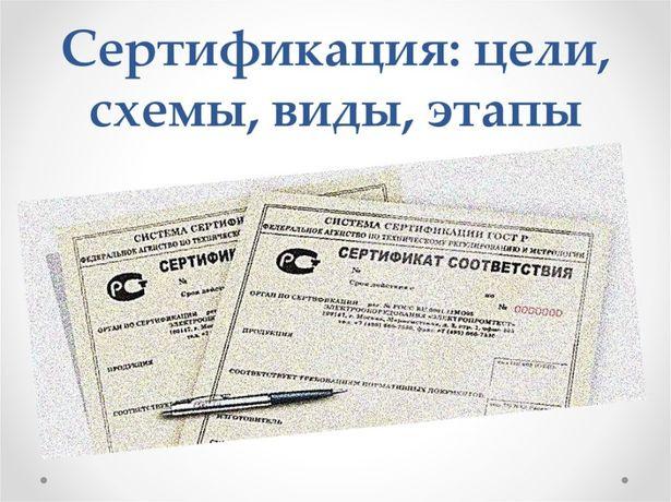 Сертификат соответствия, Декларация, отказное письмо, ISO, ИСО, СБКТС