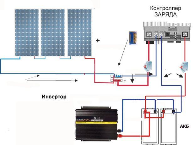солнечные панели инверторы преобразователи напряжения аккумуляторы