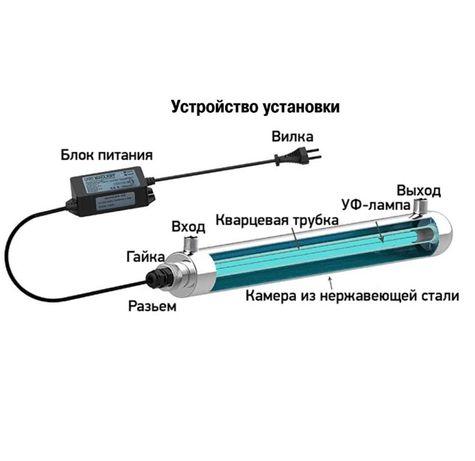 Установки по обеззараживанию воды УОВ 3 куб,5 куб и тд пр-во Казахстан