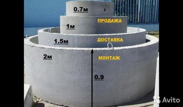 Септик из колец в Атырау