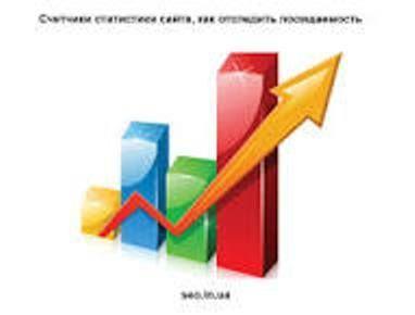 Уроци по статистика
