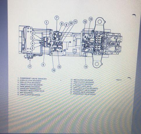 Vand manual service si reparatii Case Magnum MX 285 255 230 210
