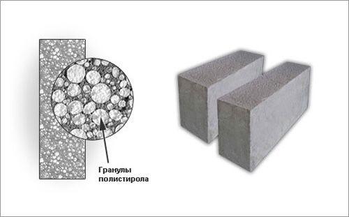 Перегородочные пеноблоки 50-30-10см, теплоблоки, перегородочные блоки,