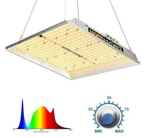 Светодиодный светильник для выращивания (АНАЛОГ Mars-Hydro)