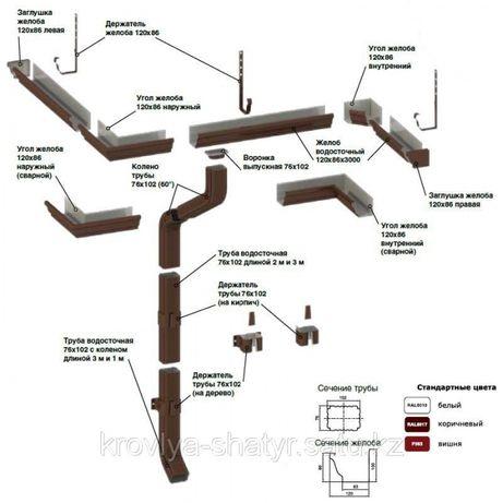 Водосточная система, металлочерепица, сайдинги, чердачные лестницы.