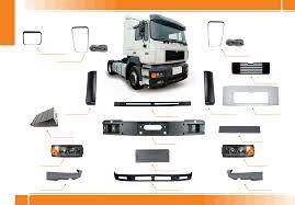 Elemente Caroserie Man Daf Scania Iveco
