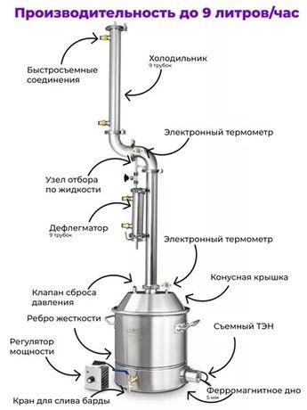 Дистиллятор Добрый Жар Люкс аппарат