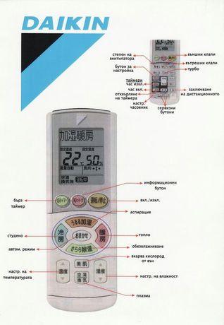 Японски хиперинверторен климатик - различни марки и модели рециклирани