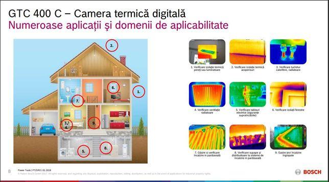 Constatari camera termică digitală