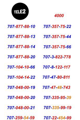 Сим карты Теле-2