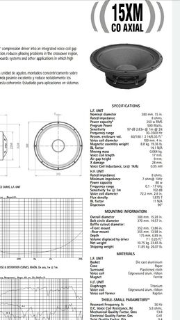 Difuzoare coaxiale Beyma 15 XM  500 W +160 W nu RCF, FBT ,EV, DYNACORD