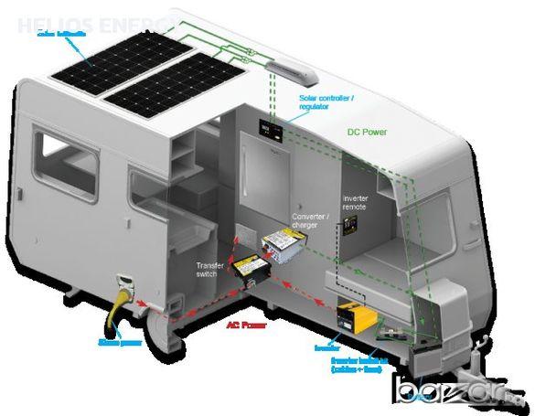 Ремонт и подобрения по каравани и кемпери