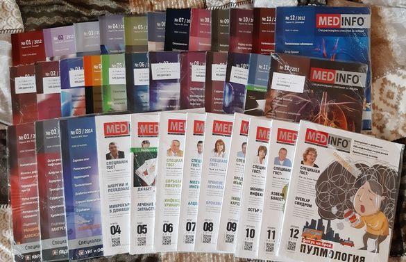 Медицинско списание MedInfo