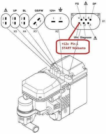 Автономна Печка Webasto Thermo top Z,C,D,E . С дистанционно палене