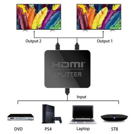 HDMI сплитер (разклонител) 1 към 2 / HDMI splitter