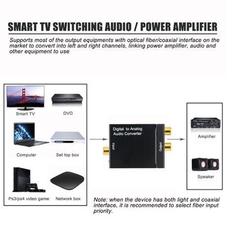 Аудио конвертор на оптичен(цифров) към аналогов сигнал