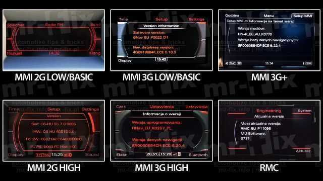 Harti 2021 AUDI MMI 3G Romania A1 A3 A4 A5 A6 A7 A8 Q3 Q5 Q7