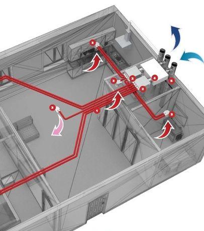 Sisteme de ventilatie cu recuperare de caldura, aspiratie centralizata