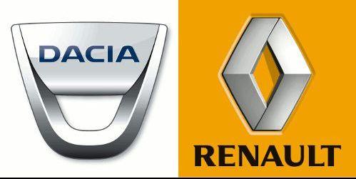Diagnoza Renault Dacia