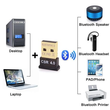 USB  Bluetooth  adapter 4.0