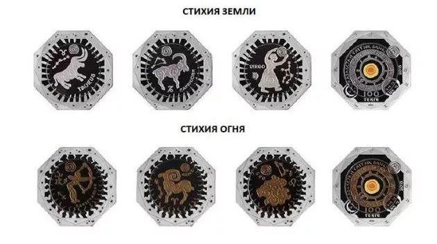 Знаки зодиака. Овен, лев, стрелец, телец, дева, козерог. Подарок