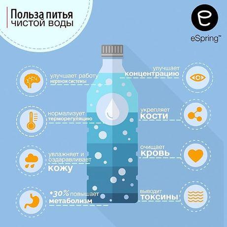Фильтр для воды от Amway 100%проверенный качество