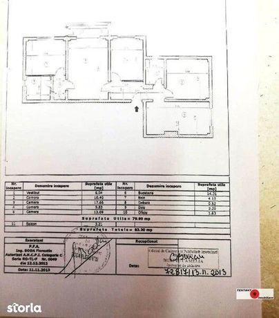 Vanzare ap. 4 camere Turda - Parcul Regina Maria
