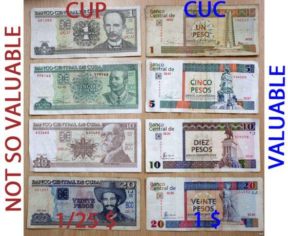 Vand Cuban Convertible Peso CUC