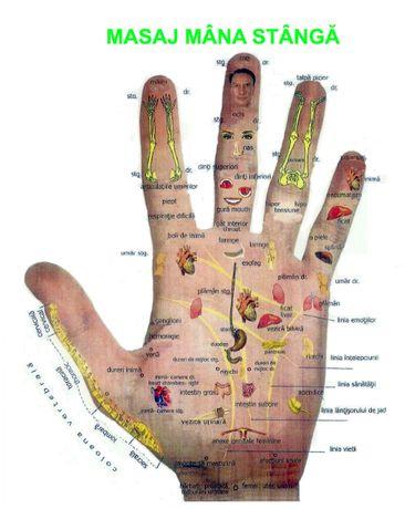 Carte de ghicit in palma