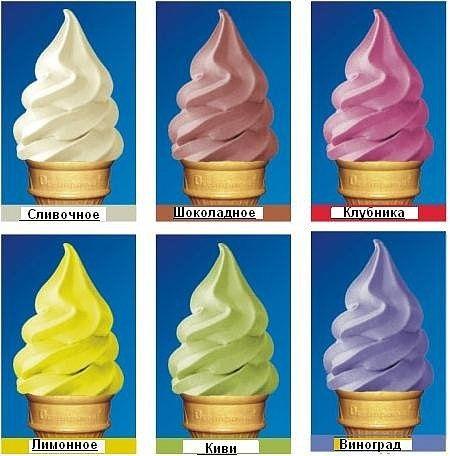 Смеси для мягкого мороженого NORD Россия