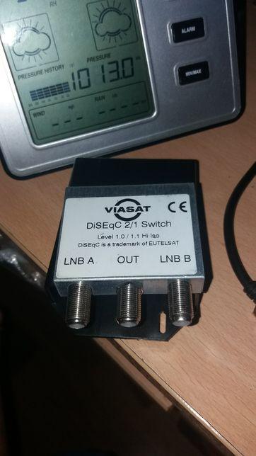 Comutator diseq2/1