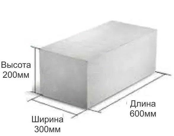 Газоблок