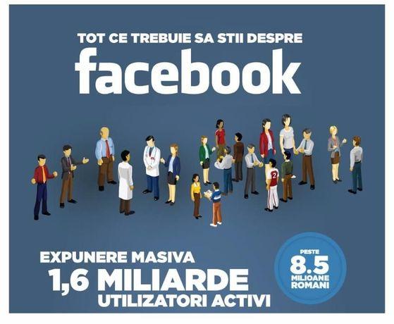 Promovare si administrare pagini Facebook