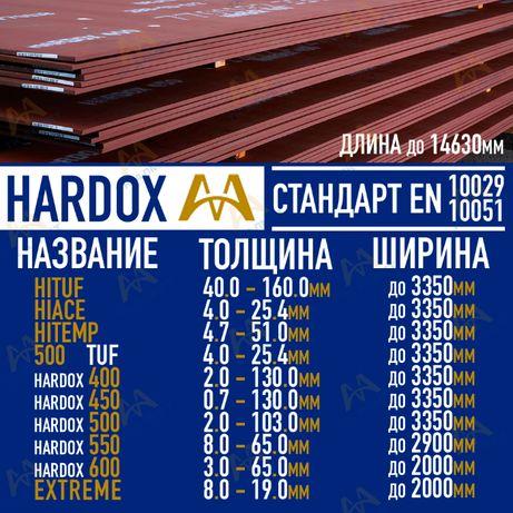 Листы Hardox 400/450/500 - прочность, твердость и ударная вязкость!