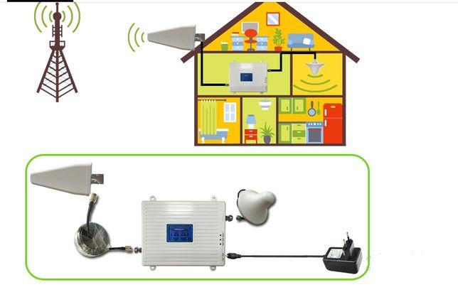 Amplificator,Antena semnal gsm pentru telefoane internet mobil