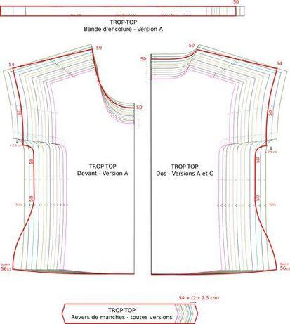 Изработване на кройки за облекло.Градация