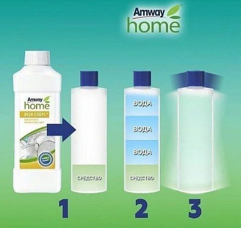 Диш дробс  средство для мытья посуды компании Amway